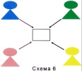 C:\Users\tugairib\Desktop\схемы в паре, в группе Тюгаева И.Б\img351.jpg
