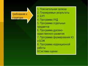 1. Пояснительная записка 2. Планируемые результаты 3. БУП 4. Программа УУД 5.