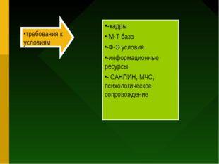 требования к условиям -кадры -М-Т база -Ф-Э условия -информационные ресурсы -