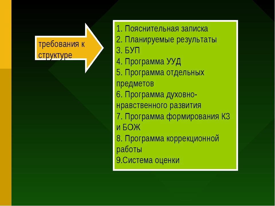 1. Пояснительная записка 2. Планируемые результаты 3. БУП 4. Программа УУД 5....