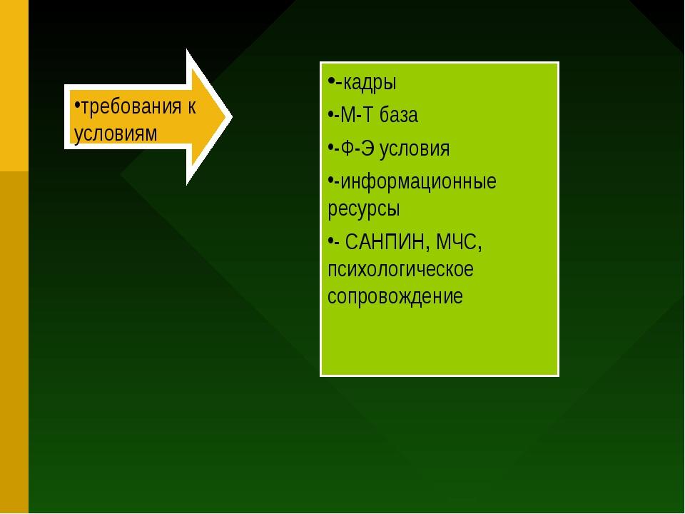требования к условиям -кадры -М-Т база -Ф-Э условия -информационные ресурсы -...