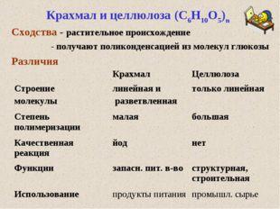 Крахмал и целлюлоза (С6Н10О5)n Сходства - растительное происхождение - получа