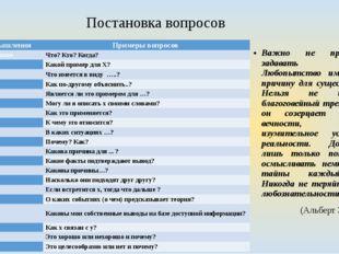 Постановка вопросов Важно не прекращать задавать вопросы. Любопытство имеет с