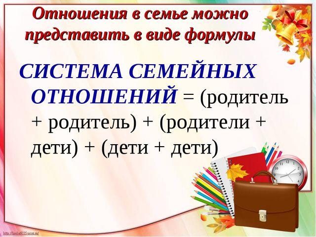 Отношения в семье можно представить в виде формулы СИСТЕМА СЕМЕЙНЫХ ОТНОШЕНИЙ...