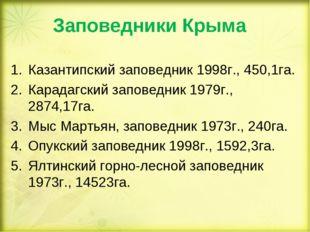 Заповедники Крыма Казантипский заповедник 1998г., 450,1га. Карадагский запов