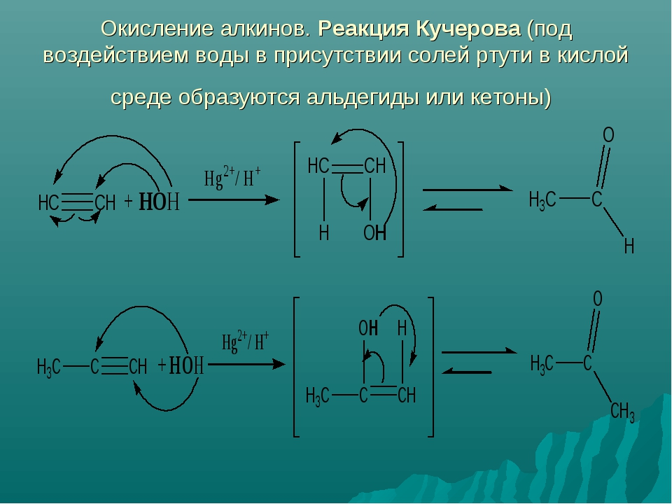 Окисление алкинов. Реакция Кучерова (под воздействием воды в присутствии соле...
