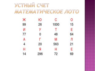 Ж 99Ю 26С 1000О 15 И 77У 0Т 48Е 64 А 4Г 20М 563Л 21 Н 14Я 296Н 72