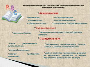 Формирование творческих способностей у подростков опирается на следующие комп