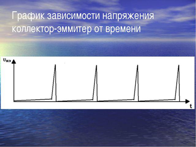 График зависимости напряжения коллектор-эммитер от времени