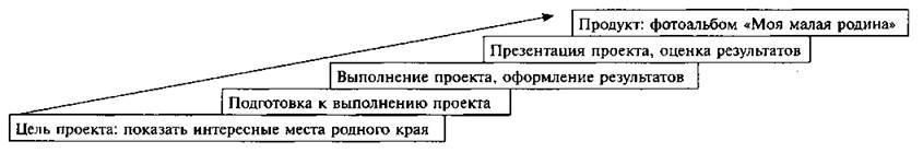 http://compendium.su/science/1klass_2/1klass_2.files/image002.jpg