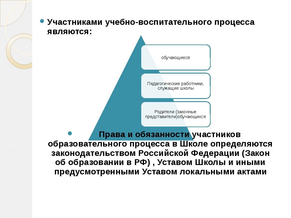Участниками учебно-воспитательного процесса являются: Права и обязанн...