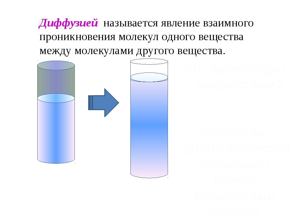 Диффузией называется явление взаимного проникновения молекул одного вещества...