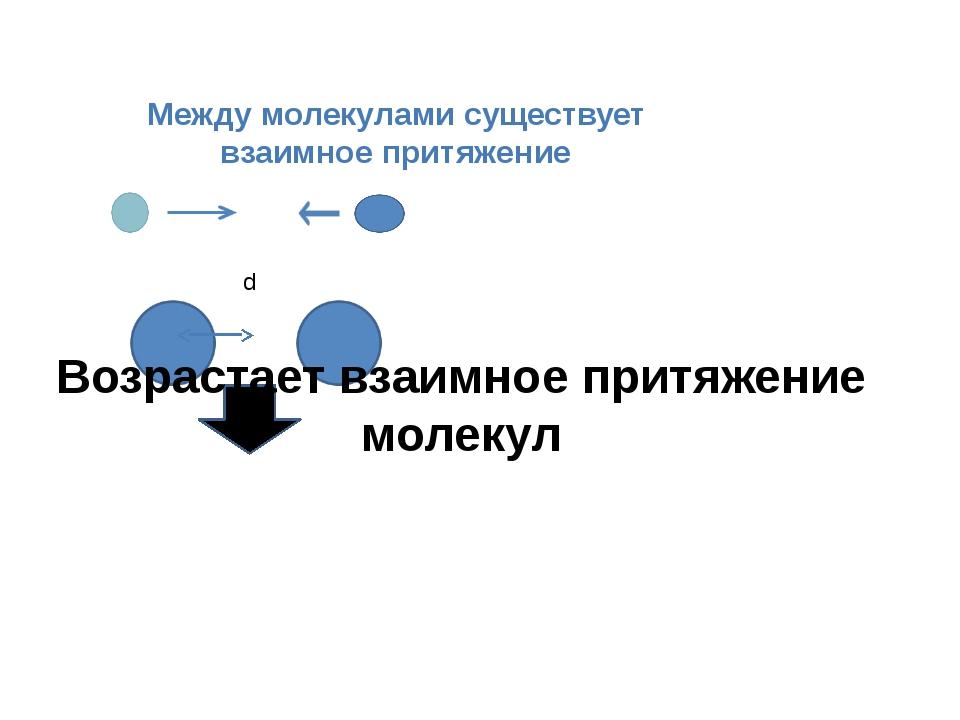 Между молекулами существует взаимное притяжение d Возрастает взаимное притяже...