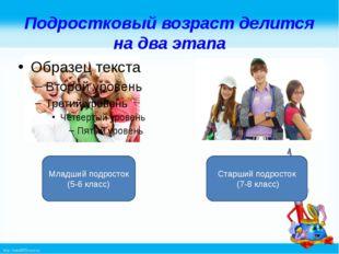 Подростковый возраст делится на два этапа Младший подросток (5-6 класс) Старш