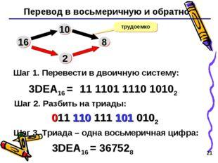 * Перевод в восьмеричную и обратно трудоемко 3DEA16 = 11 1101 1110 10102 16 1