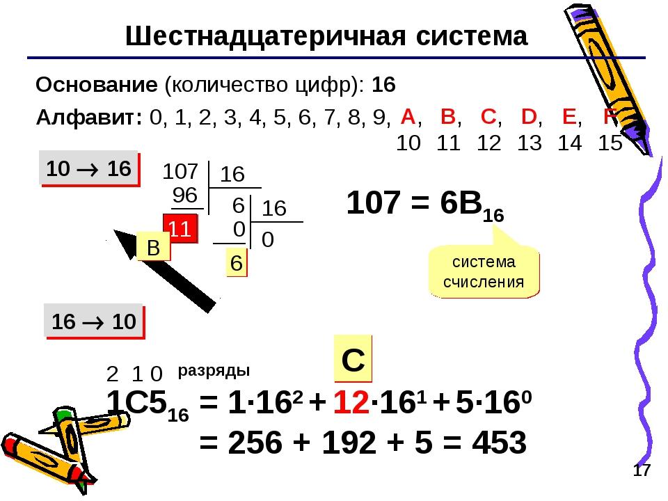 * Шестнадцатеричная система Основание (количество цифр): 16 Алфавит: 0, 1, 2,...