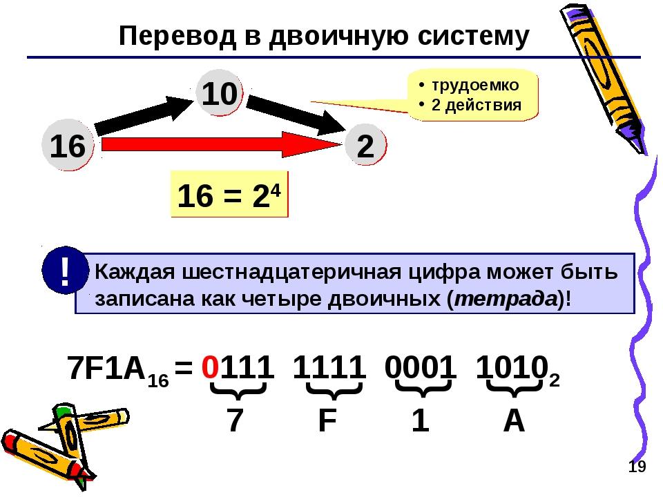 * Перевод в двоичную систему 16 10 2 трудоемко 2 действия 16 = 24 7F1A16 = 7...
