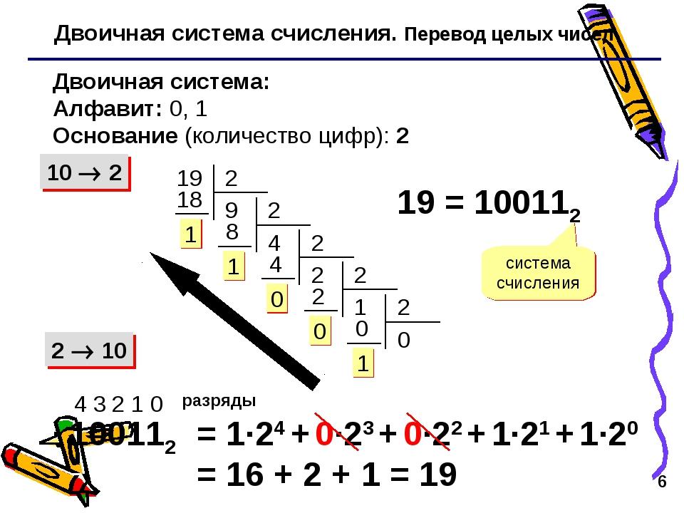 * Двоичная система счисления. Перевод целых чисел Двоичная система: Алфавит:...