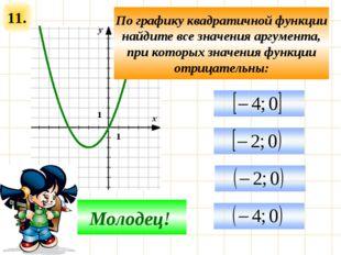 11. Подумай! Молодец! По графику квадратичной функции найдите все значения ар