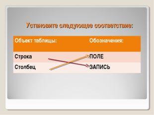Установите следующее соответствие: Объект таблицы:Обозначения: СтрокаПОЛЕ С