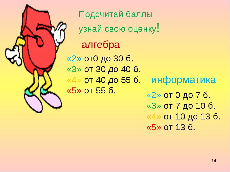 * Подсчитай баллы узнай свою оценку! алгебра информатика «2» от0 до 30 б. «3»...