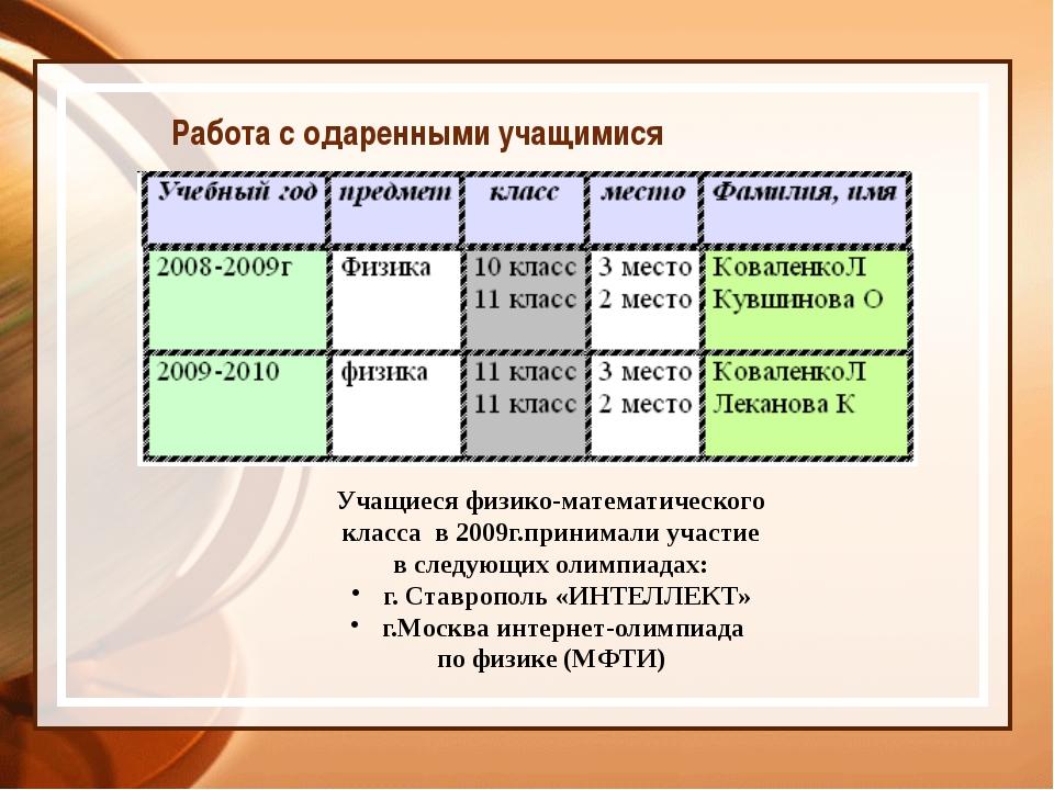 Работа с одаренными учащимися Учащиеся физико-математического класса в 2009г...