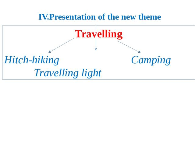 IV.Presentation of the new theme Travelling  Hitch-hiking Camping Travel...