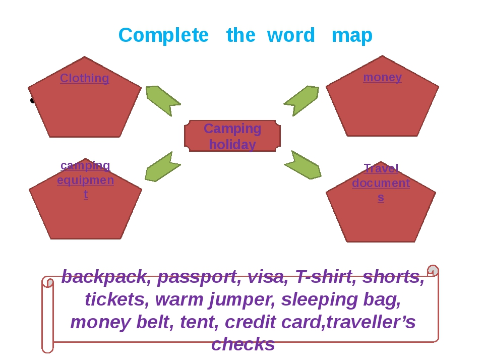 Complete the word map Camping holiday Clothing camping equipment Travel docum...