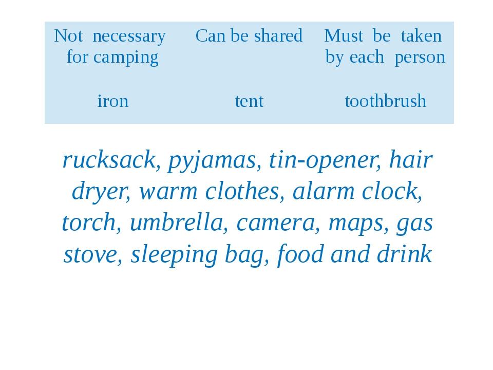 rucksack, pyjamas, tin-opener, hair dryer, warm clothes, alarm clock, torch,...