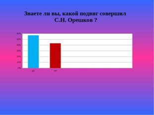 Хилокская НШПД №11 – 2 класс