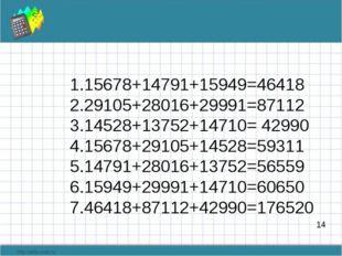 14 15678+14791+15949=46418 29105+28016+29991=87112 14528+13752+14710= 42990 1