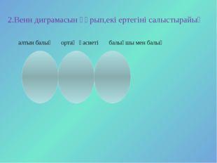 2.Венн диграмасын құрып,екі ертегіні салыстырайық алтын балық ортақ қасиеті б