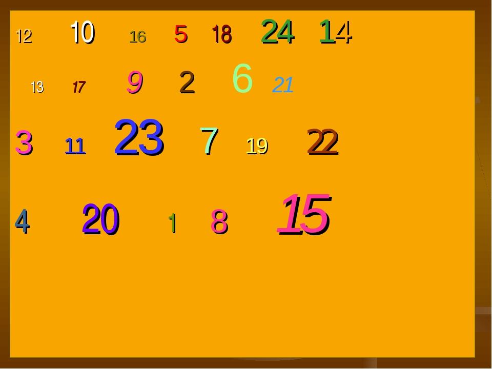 10 16 5 18 24 14 13 17 9 2 6 21 3 11 23 7 19 22 4 20 1 8 15 Туголукова С.А....