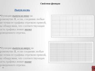 Алгоритм описания свойств функций Область определения Область значений Четнос