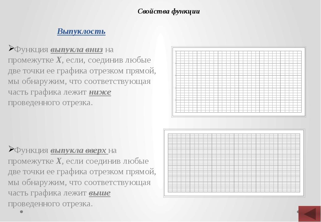 Алгоритм описания свойств функций Область определения Область значений Четнос...