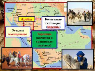 Арабы Оседлые земледельцы Кочевники- скотоводы (бедуины) Торговцы (внешняя и