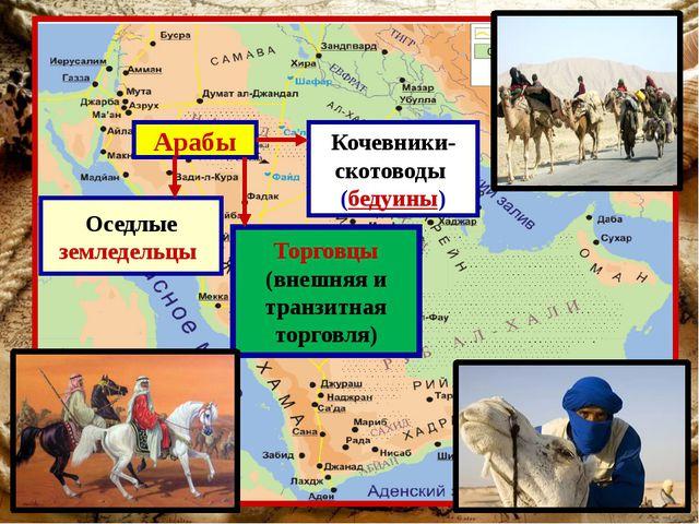 Арабы Оседлые земледельцы Кочевники- скотоводы (бедуины) Торговцы (внешняя и...