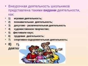 Внеурочная деятельность школьников представлена такими видами деятельности, к