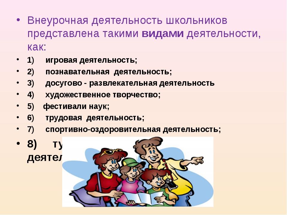 Внеурочная деятельность школьников представлена такими видами деятельности, к...
