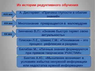 Из истории редуктивного обучения Бахтин А.Ю.: «Мышление возникает в условиях