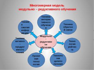 Техника сжатия информации Техника активно – продуктивного чтения Проект ная т