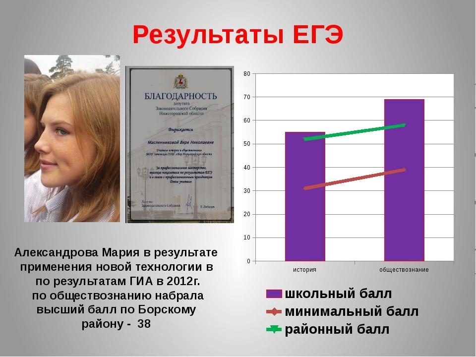 Результаты ЕГЭ Александрова Мария в результате применения новой технологии в...