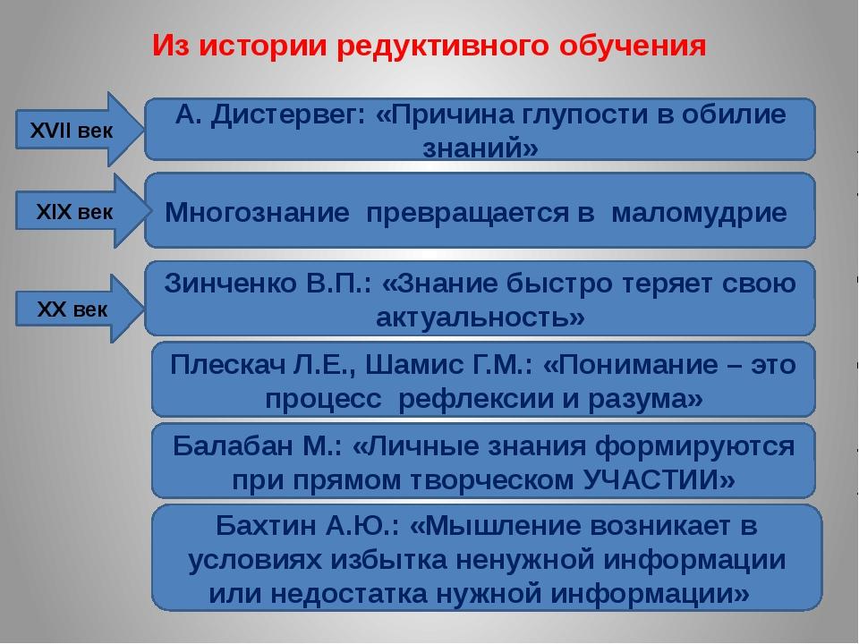 Из истории редуктивного обучения Бахтин А.Ю.: «Мышление возникает в условиях...