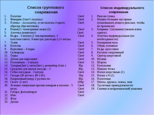 Список группового снаряжения Список индивидуального снаряжения Палатки Фонари