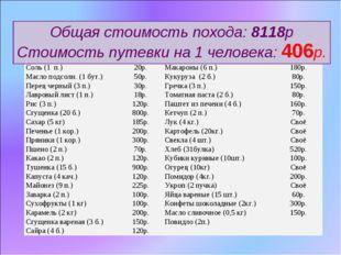 Список продуктов Общая стоимость похода: 8118р Стоимость путевки на 1 человек