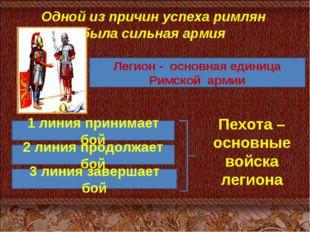 Одной из причин успеха римлян была сильная армия Легион - основная единица Ри