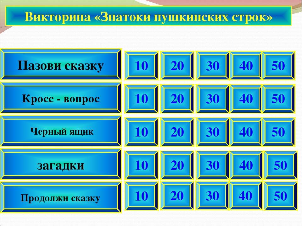 20 Черный ящик Кросс - вопрос Назови сказку загадки Продолжи сказку 10 30 40...