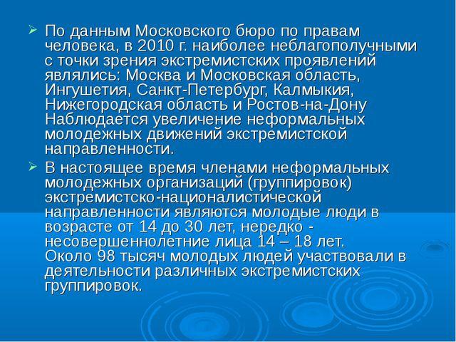 По данным Московского бюро по правам человека, в 2010 г. наиболее неблагополу...