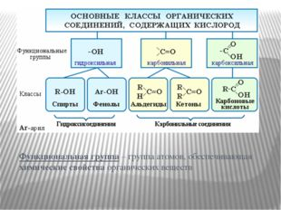 Функциональная группа – группа атомов, обеспечивающая химические свойства ор