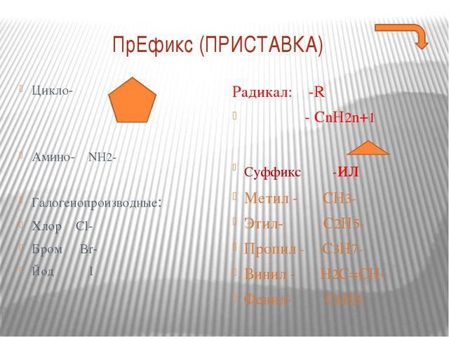 ПрЕфикс (ПРИСТАВКА) Цикло- Амино- NH2- Галогенопроизводные: Хлор Cl- Бром Br-...